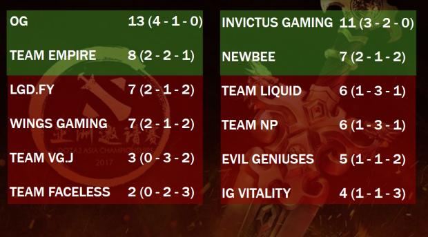 Final Standings.png